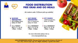 Food Distribution May